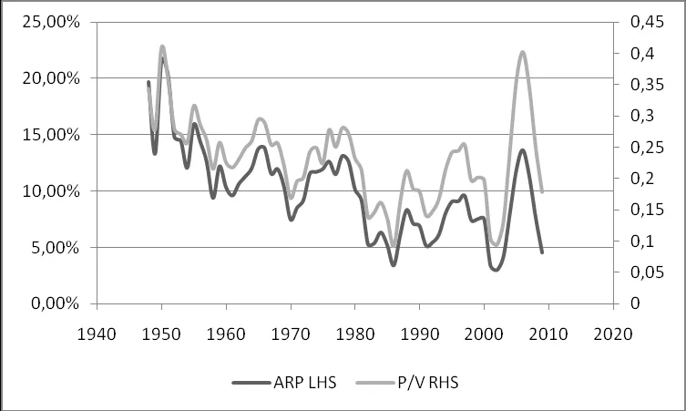 crisi SMP e PV